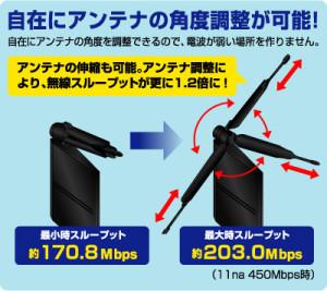 LAN-WH450NGPE-antenna